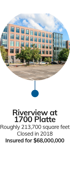Timeline9 Riverview